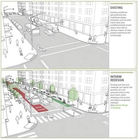 Mapa conceptual del urbanismo | Arquitectura, Eficiencia Energética y Certificación Energética | Scoop.it