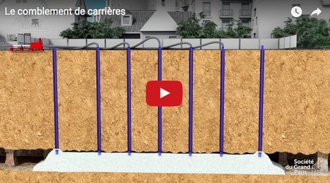 Le comblement de carrières | Urbanisme et Aménagement | Scoop.it