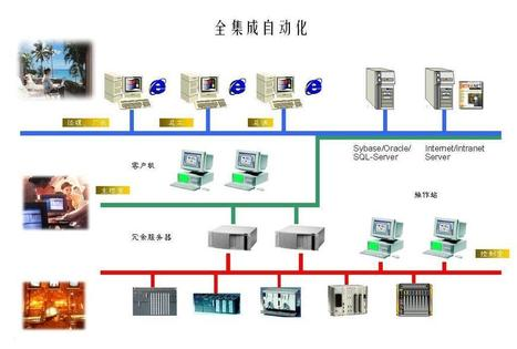 Newport International Study on Hangzhou Boiler Group Co., Ltd: Hangzhou Hangguo Electric Technology Co, Ltd   Newport International Study: Hangzhou Boiler Group Co., Ltd   Scoop.it