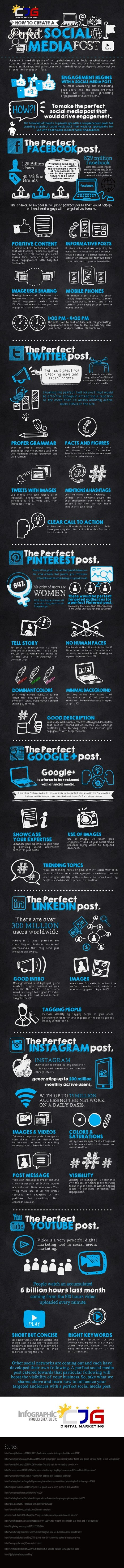 Facebook, Twitter, Pinterest, Instagram: How to Write the Perfect Post | Digital Matters | Scoop.it