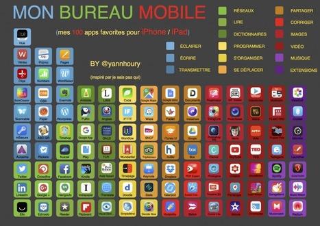 Mes 100 apps favorites pour iPad et iPhone | Ralentir travaux : le blog | culture Web 2.0 | Scoop.it