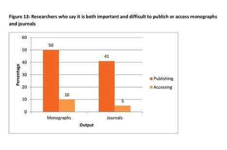 Do academics still need monographs? | Higher Education and academic research | Scoop.it