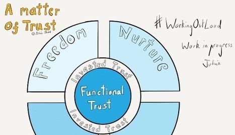#WorkingOutLoud on the Types of Trust model | Network Leadership | Scoop.it