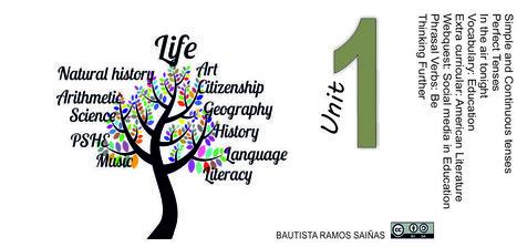 2º Bacharelato. Unit 1 | Teaching English | Scoop.it