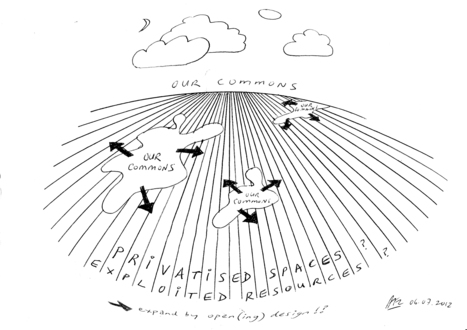 Our 'open design'Commons? | FabLabs & Open Design | Scoop.it