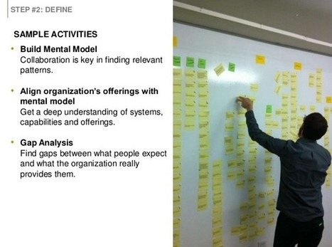 Design as a Business Tool: From Research to Experience Roadmaps | Designing  service | Scoop.it
