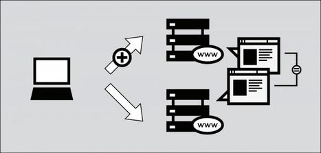 Comment contourner la censure sur Internet | Intelligence Web | Scoop.it