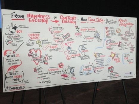 Content Marketing World 2013 Highlights - Search Engine Journal | Content Writing Update | Scoop.it