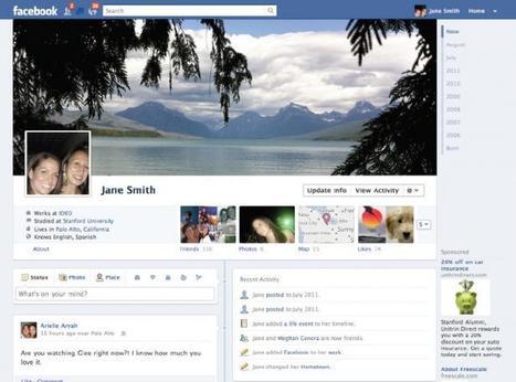 Facebook: La Cnil assure qu'il n'y a pas eu de bug | Ze Web | Scoop.it