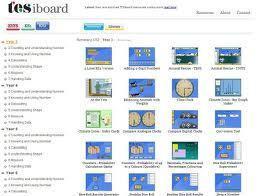 TES iboard | digibord in de bibliotheek | Scoop.it