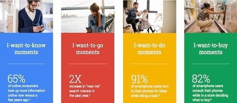 Making online travel content for users in micro moments | Médias sociaux et tourisme | Scoop.it