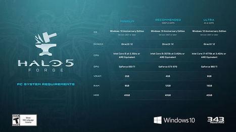 Revelados los requisitos de Sistema para jugar Halo 5: Forge en PC | Descargas Juegos y Peliculas | Scoop.it