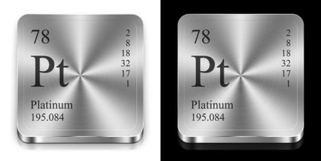 Platinum Equity acquires CBS Outdoor's European Business | Precious Metals | Scoop.it