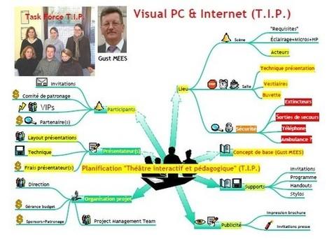 Sécurité PC et Internet/Théâtre Interactif et Pédagogique(TIP) | Free Tutorials in EN, FR, DE | Scoop.it