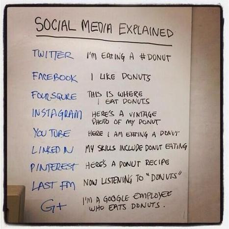 Social Media Explained ... with donuts | Instructional Technology | Scoop.it