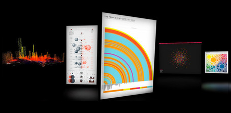 infographics + data visualization at the adobe museum of digital media | visual data | Scoop.it