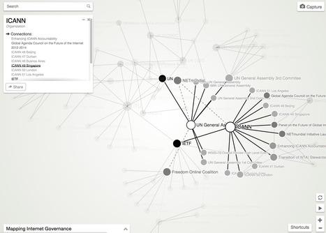 Mapping Internet #Governance | #cyberdemocracy #SNA | e-Xploration | Scoop.it