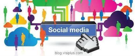 Notoriété, trafic et connaissance client sont les priorités des Responsables Social Media | Social Media Curation par Mon Habitat Web | Scoop.it