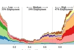 47% des emplois pourront être confiés à des ordinateurs intelligents d'ici 20 ans | Numéri'veille | Scoop.it