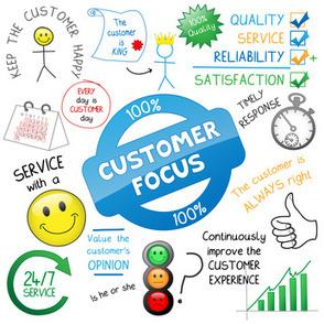 Convierta a sus clientes B2B en nuevas oportunidades de negocio ... | EMPRENDE desde la periferia. La red social SITETALK como oportunidad de negocio | Scoop.it