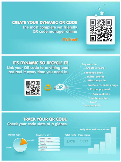 iTech Review: QR City, Google Goggles and Power of Pinterest | QR Codes - Mobile Marketing | Scoop.it