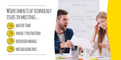 knock-on effects of technology issues in meetings | Wireless Presentation Device ClickShare for Meetings | Meeting Room Tool | Scoop.it