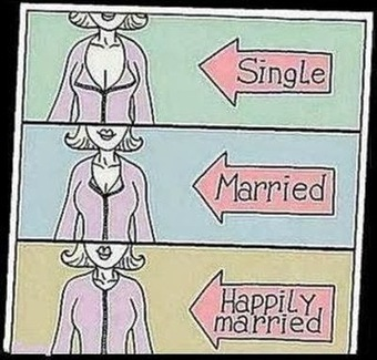 How To Identify Single And Married Women ~ shocking and funny | funny | Scoop.it
