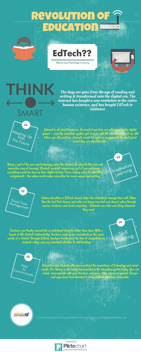[Infographic] Why Incorporating Technology in Education is Wise - EdTechReview™ (ETR) | Educational Technology | Scoop.it