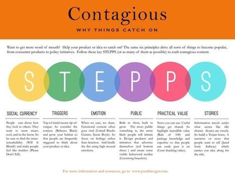 STEPPS, el método para conseguir contenidos contagiosos | Educacion, ecologia y TIC | Scoop.it