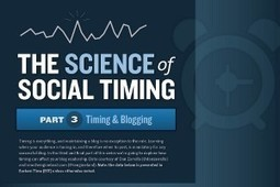 Best Times to Post Blogs and Best Days to Post Blogs - BrandonGaille.com | Social Media Marketing | Scoop.it