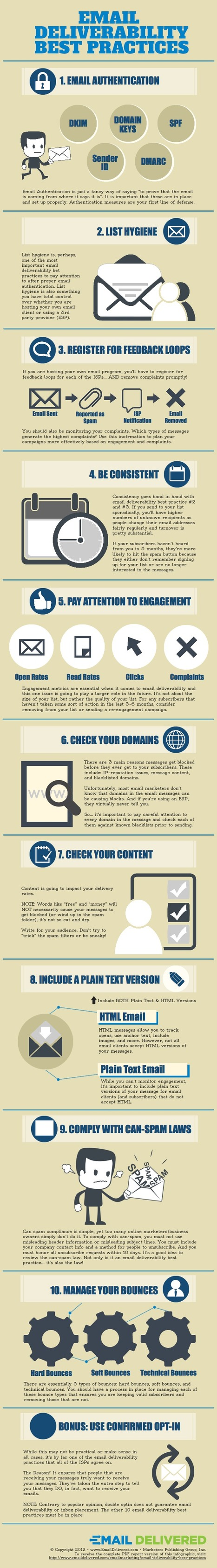 INFOGRAPHIC: Email Deliverability Best Practices | Email Marketing & Email Deliverability | Easy Ways To Get Your Own List | Scoop.it
