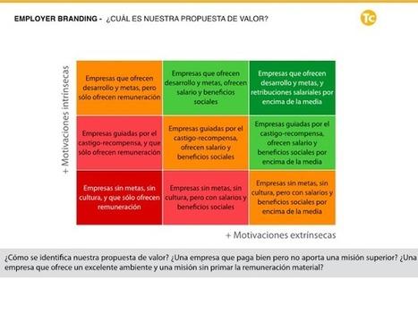 La importancia de la gestión del talento en las empresas | Autodesarrollo, liderazgo y gestión de personas: tendencias y novedades | Scoop.it