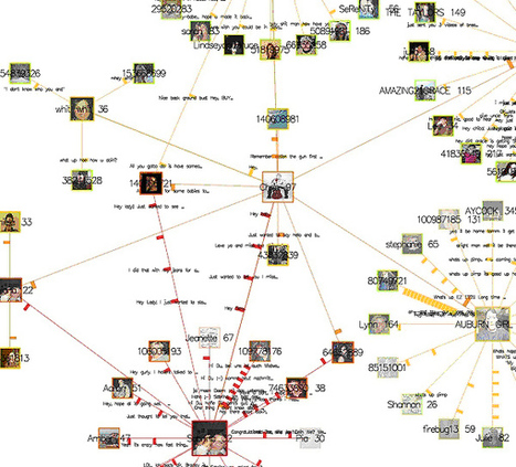 Signals in Social Supernets | Cultivating Community | Scoop.it