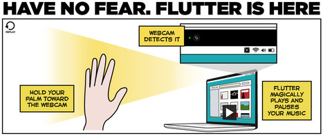 Flutter App How to control music and video on the Web with a wave of your hand | KurzweilAI | anti dogmanti | Scoop.it