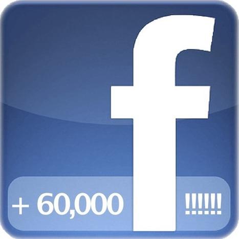 Facebook vous autorise à être 12 fois plus bavard ! | eTourisme - Eure | Scoop.it