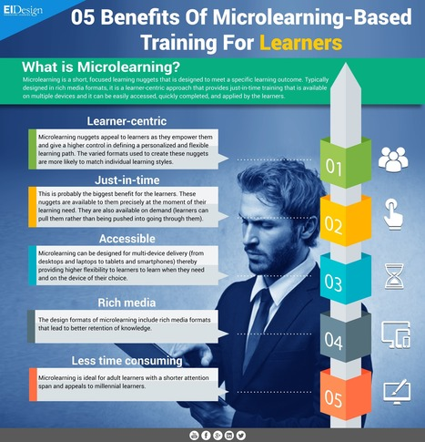 5 Benefits of Microlearning Based Training for Learners Infographic - e-Learning Infographics | Educación Matemática | Scoop.it