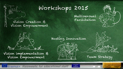 Fully EU funded courses for education staff: Apply before March 17! | Art of Hosting | Scoop.it