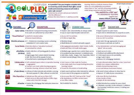 Free Trials: eduPLEX - well worth looking at teachers! | FREE eLearning | Scoop.it