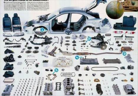 #Auto parts maintain proper car operation | Future car Motorcycle | Scoop.it