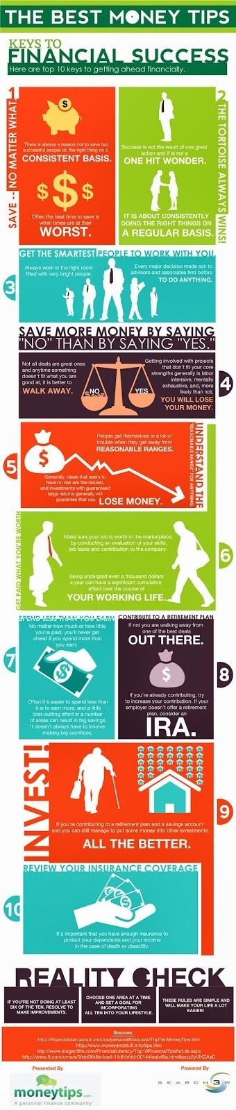 The Best Money Tips | moneytips | Scoop.it