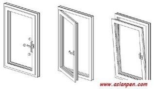 Çift Açılım Pencere | Pimapen Tamiri | Scoop.it