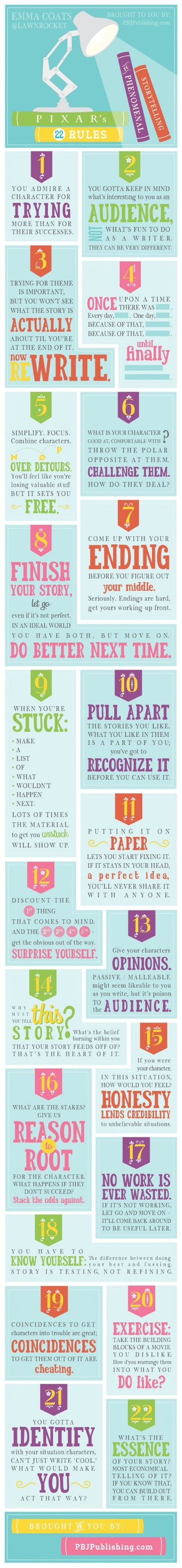 Pixar's 22 Rules to Phenomenal Storytelling [INFOGRAPHIC] | TransMedia Thinking | Scoop.it