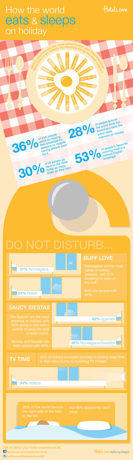 How the world eats & sleeps on holiday…   Infographics for English class   Scoop.it