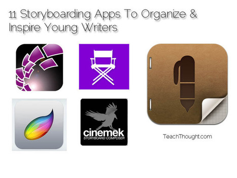 11 Storyboarding Apps To Organize & Inspire Young Writers | Innovative Leadership in School Libraries | Scoop.it