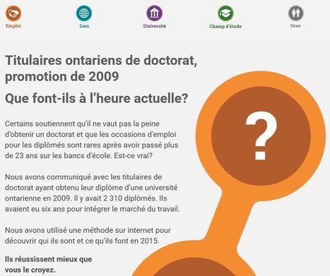 Quel avenir pour les titulaires d'un doctorat au Canada ? | Le Mémento du PhD | Scoop.it