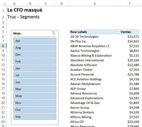Convertir des segments de mois d'un ordre alphabétique à un ordre chronologique | Intelligence d'affaires | Scoop.it