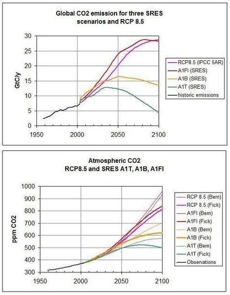 The Mathematics of Carbon Dioxide, Part 1 | Climate Change | Scoop.it