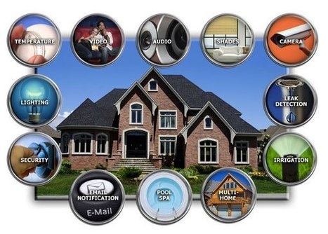 Control the Entrance of Your House with Smart Security | Home Automation and Electrical Services | Scoop.it
