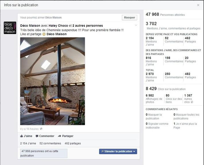 Facebok Insight : Focus sur la viralité des communautés Sowioo, CQFD !   Sowioo   SEO et Social Media Marketing   Scoop.it