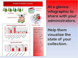 Eliterate Librarian: Sharing With Your Stakeholders | Making Infographics | Scoop.it